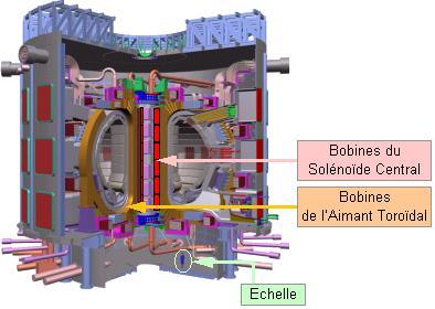 base physique de l irm pdf